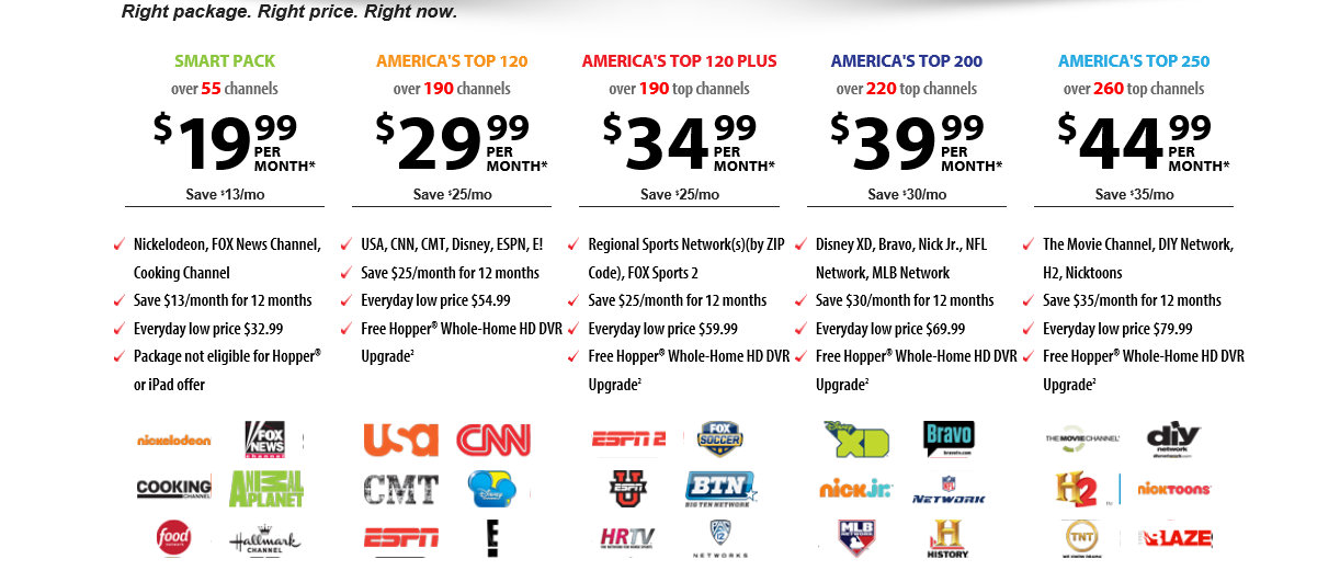 DISH TV Pricing Graphic